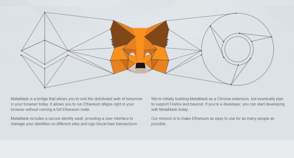 Understanding and Using MetaMask