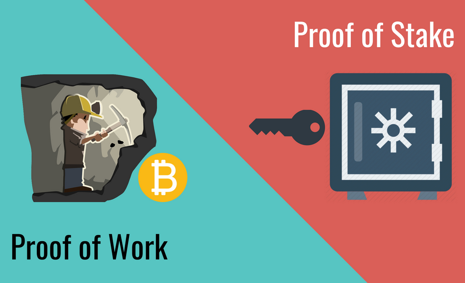 Proof of Work vs Proof of Stake: A Perfect Guide for Beginners