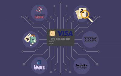 Visa Chooses Hyperledger Fabric for B2B Connect