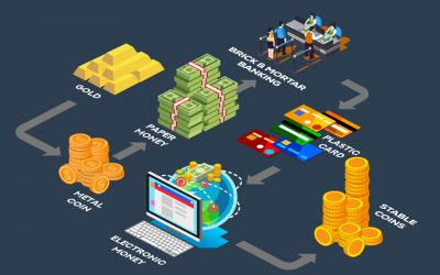 Top 7 trends driving digital transformation in banking (I)