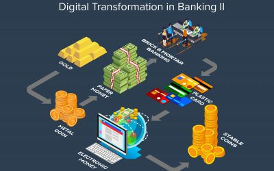 Top 7 trends driving digital transformation in banking (II)