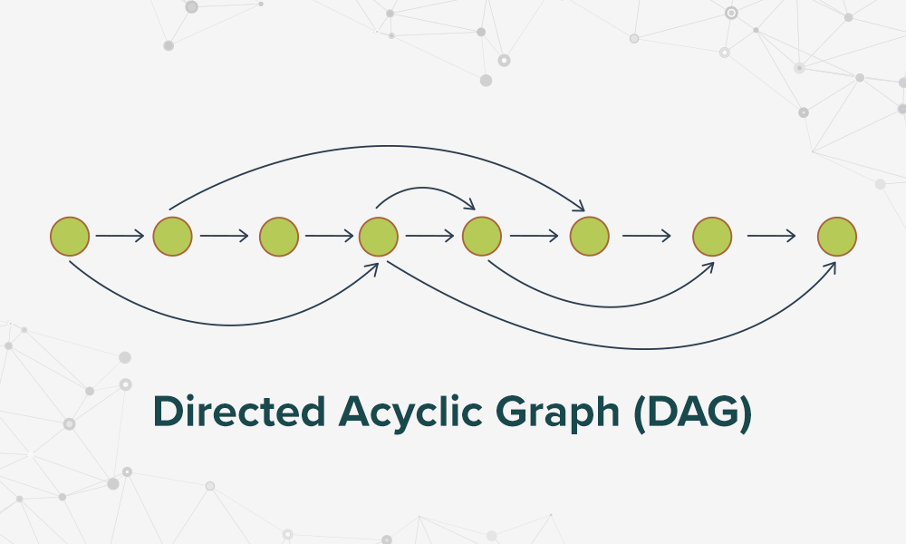 Introduction to DAG or Directed Acyclic Graph