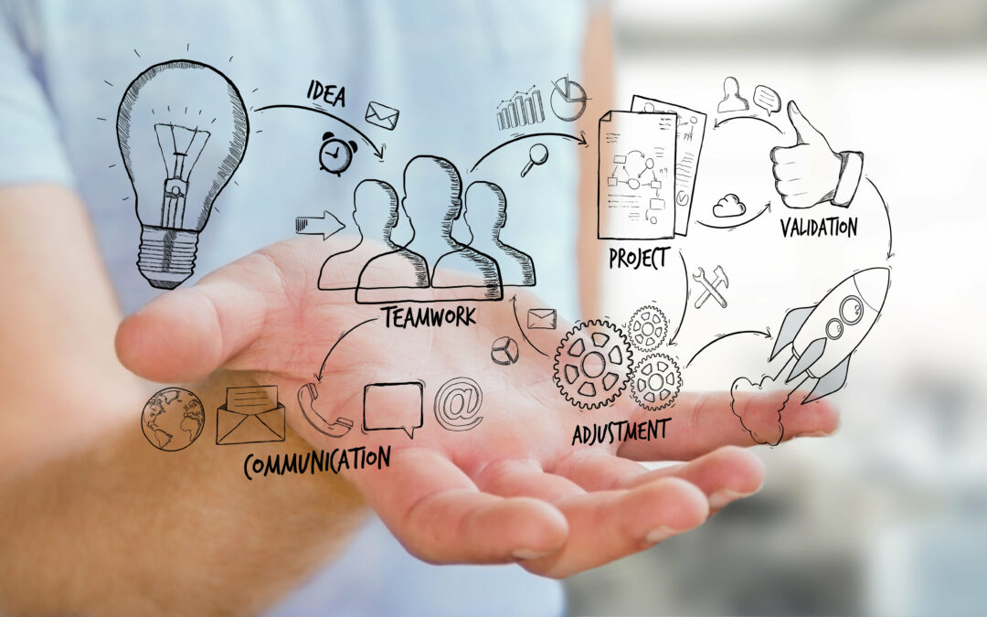 How to validate the business idea for your startup?
