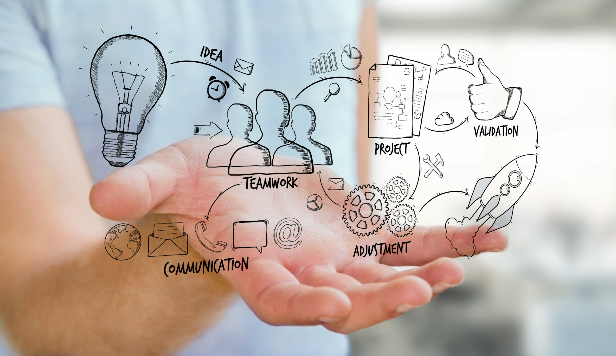 Validating business idea for startups